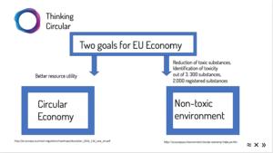 Zwei Ziele der EU-Wirtschaft