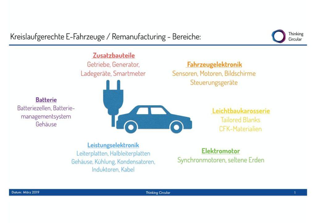 Textbausteine mit Automodell in der Mitte
